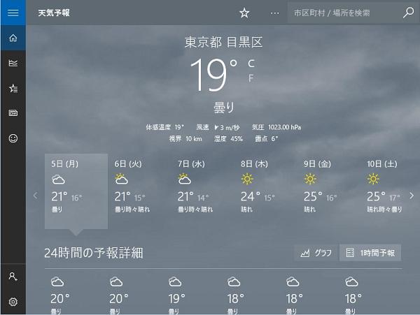 Windows10天気アプリ2015年10月5日PM13時@東京都 by占いとか魔術とか所蔵画像