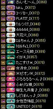 15.9.13Night_of_Knight様 集まり