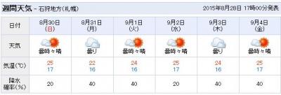 道マラ当日の天気