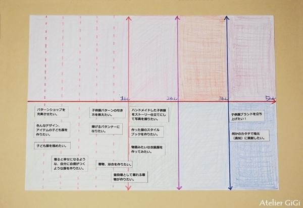planning-notes-c.jpg