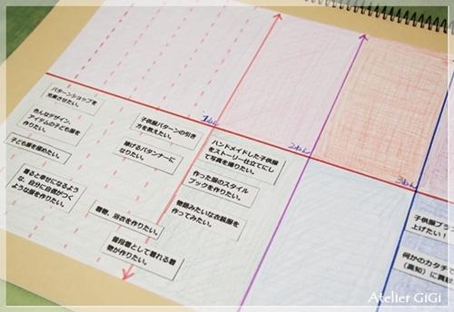 planning-notes-d.jpg