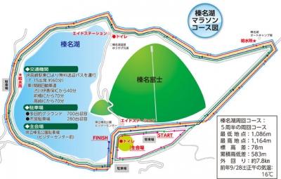 harunacourse.jpg