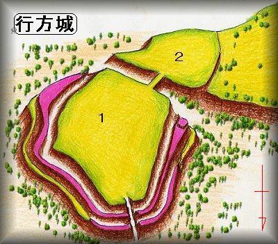 行方城縄張り図
