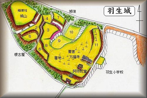 羽生城縄張り図
