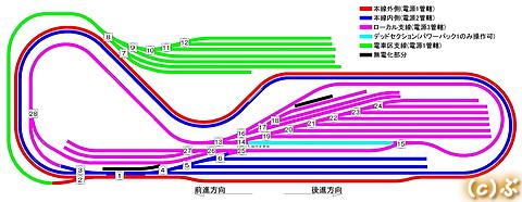 20151014経路図