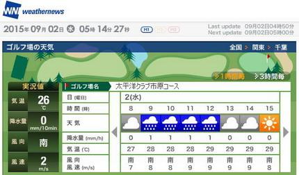 太平洋クラブ天気3