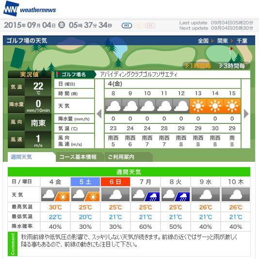 アバイディング天気