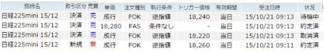 2015-10-21 約定履歴