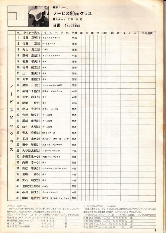 1974年 MFJ 日本GPロードレース大会 4