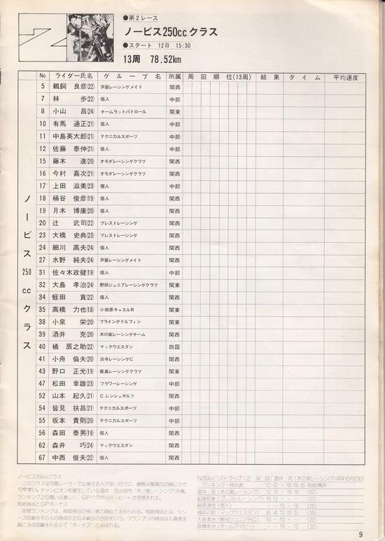 1974年 MFJ 日本GPロードレース大会 5