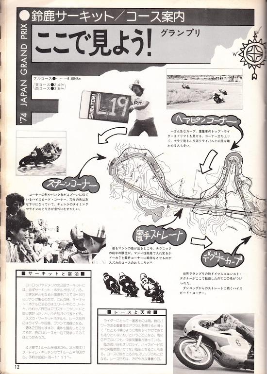 1974年 MFJ 日本GPロードレース大会 8