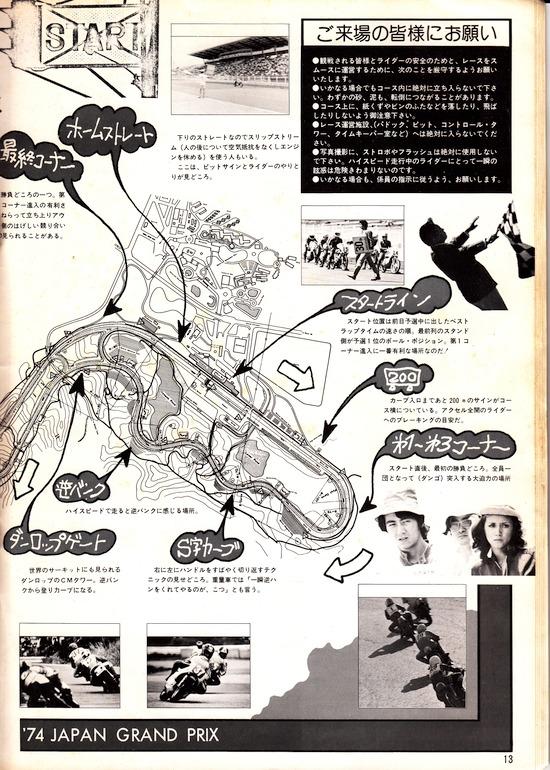 1974年 MFJ 日本GPロードレース大会 9