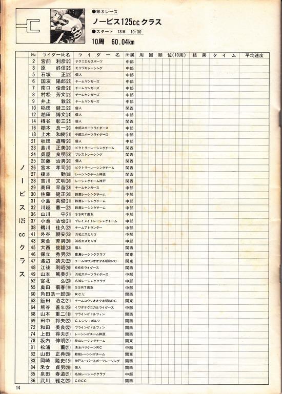 1974年 MFJ 日本GPロードレース大会 10