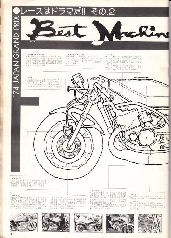 1974年 MFJ 日本GPロードレース大会 12