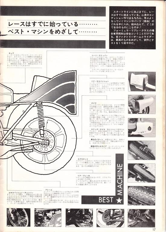 1974年 MFJ 日本GPロードレース大会 13