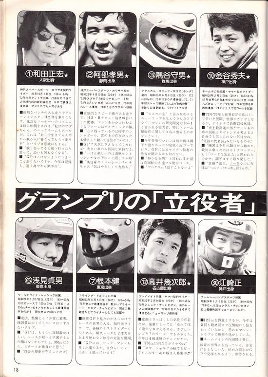1974年 MFJ 日本GPロードレース大会 14