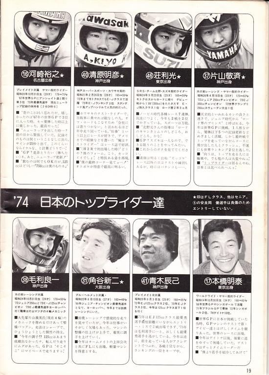 1974年 MFJ 日本GPロードレース大会 15
