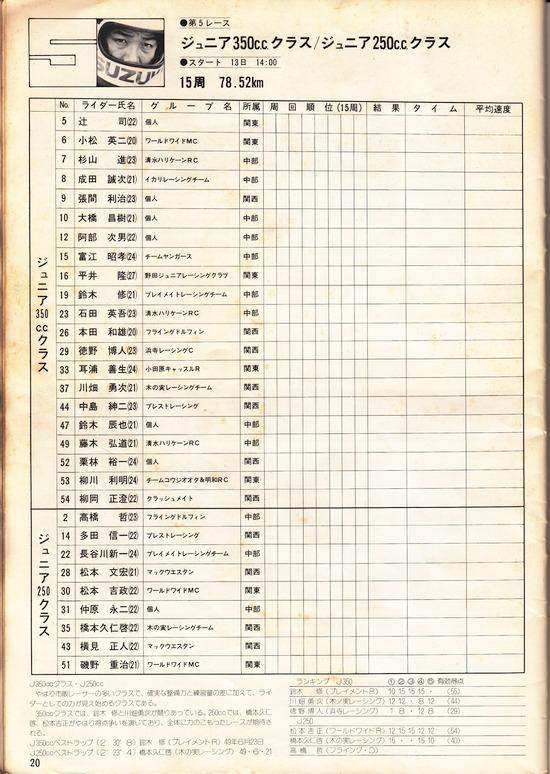 1974年 MFJ 日本GPロードレース大会 16