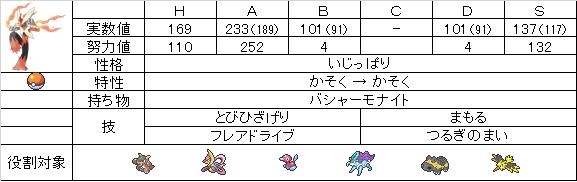【ステ】メガバシャーモ