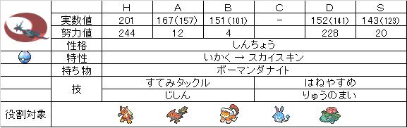 【ステ】メガボーマンダ