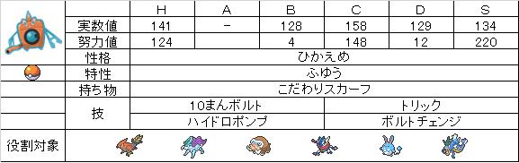 【ステ】水ロトム