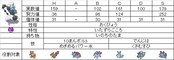 【ステ】化ボルトロス
