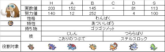 【ステ】ゴツメマンムー