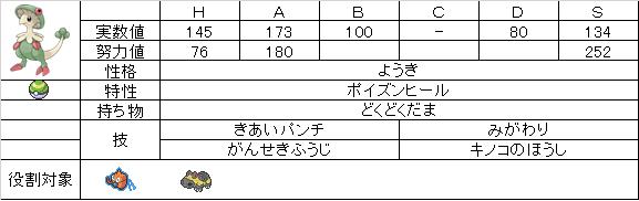 【ステ】キノガッサ