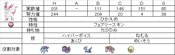 【ステ】ニンフィア