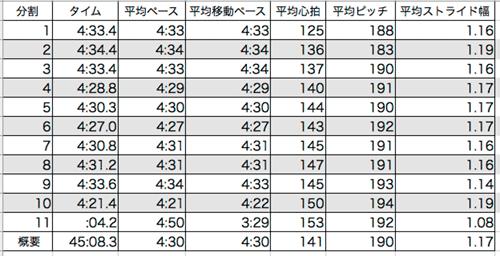 2015-0822-10kPR.jpg