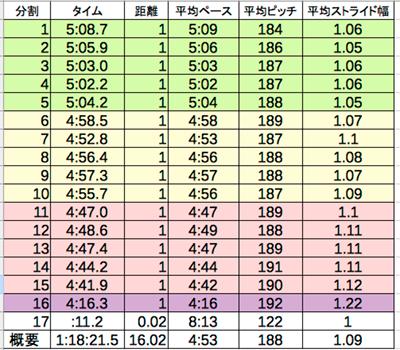 2015-0914-15kmBup.jpg
