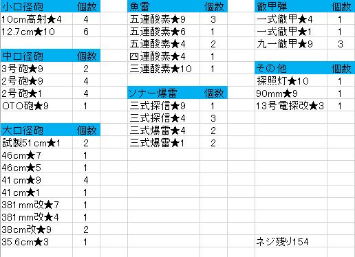 改修練度20151017