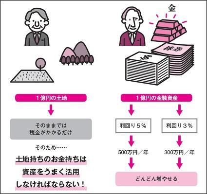 OkaneBook150924-a.jpg