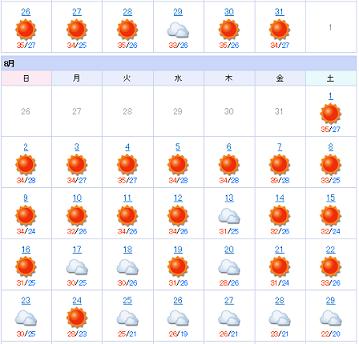 千葉市天気