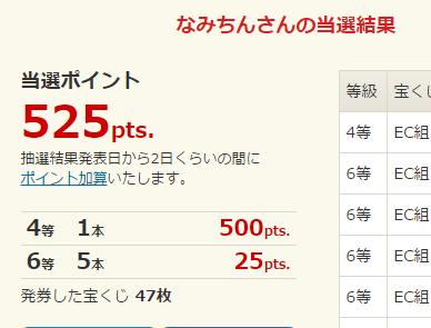 ECナビ宝くじ4等_9月号