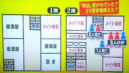 メイドカフェ火災6