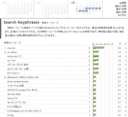 2709検索結果