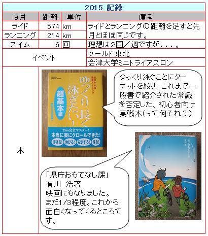 2015_9月月報