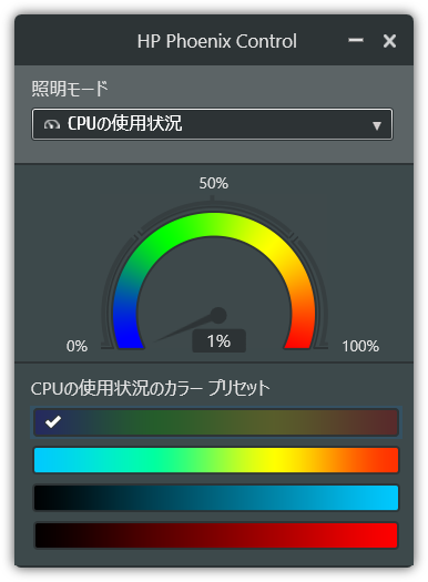850-090jp_HP Phoenix Control_CPUの使用状況_01