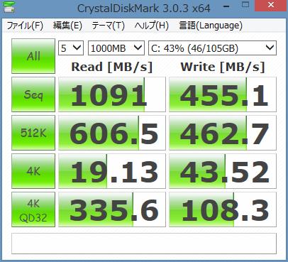 850-090jp_CrystalDiskMark_SSD128GB_01.png