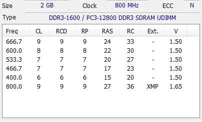 2x2GB DDR3 1333