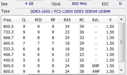 2x4GB DDR3 1600