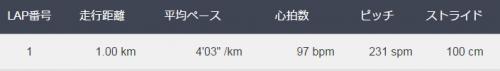 ラップ表20150923-1km_convert_20150923202853