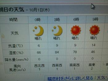 H27.10.1天気予報