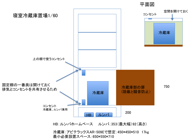 冷蔵庫置場2