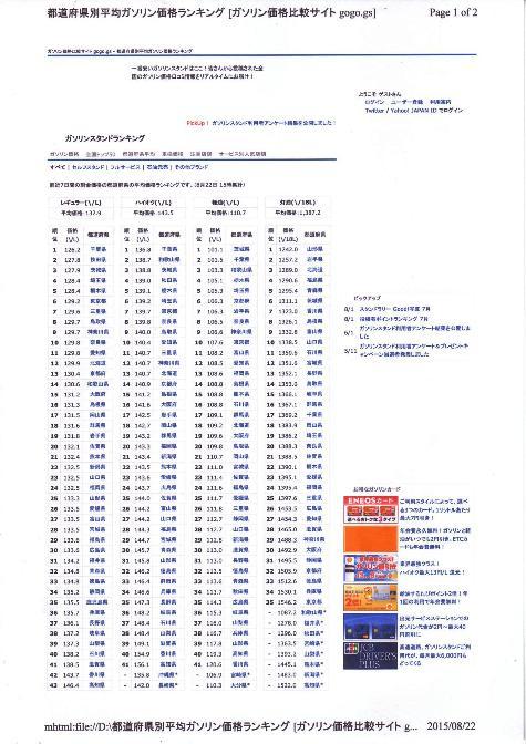 ガソリンの価格ー②-2