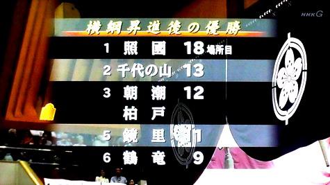 20150927 大相撲2015年秋場所 174-2