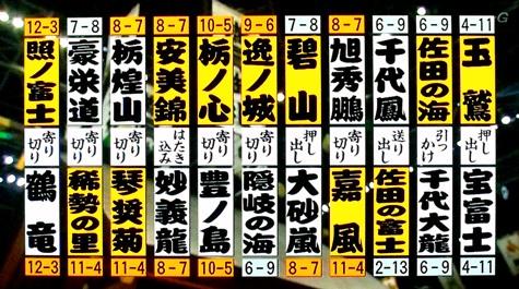 20150927 大相撲2015年秋場所 179-2