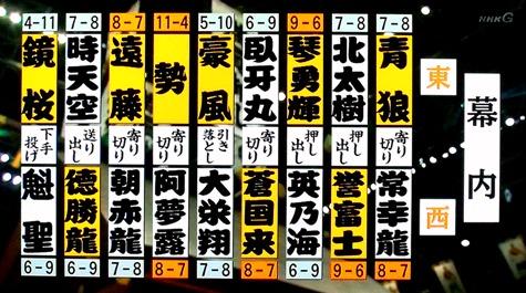 20150927 大相撲2015年秋場所 176-2