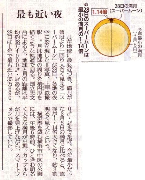 スーパームーン0002-3